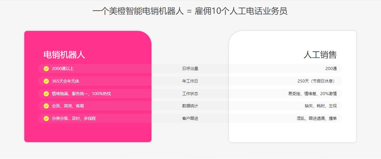 正规电话机器人比较好 专业门户网站开发 江苏必赢企业管理咨询有限公司
