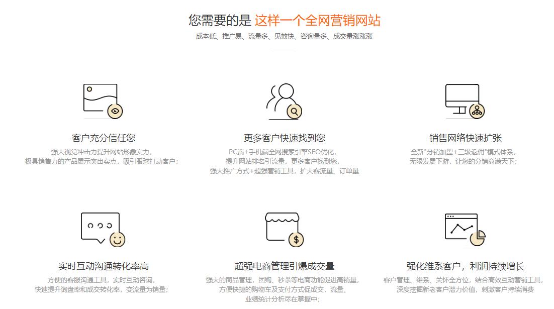知名网站建设多少钱_95供求网