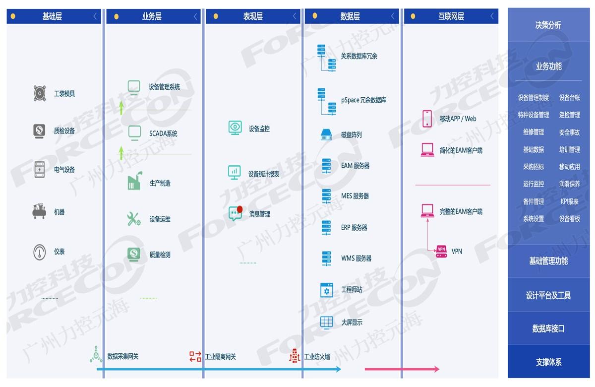 高品质国内网络安全系统_其它信息安全产品相关-广州力控元海信息科技有限公司