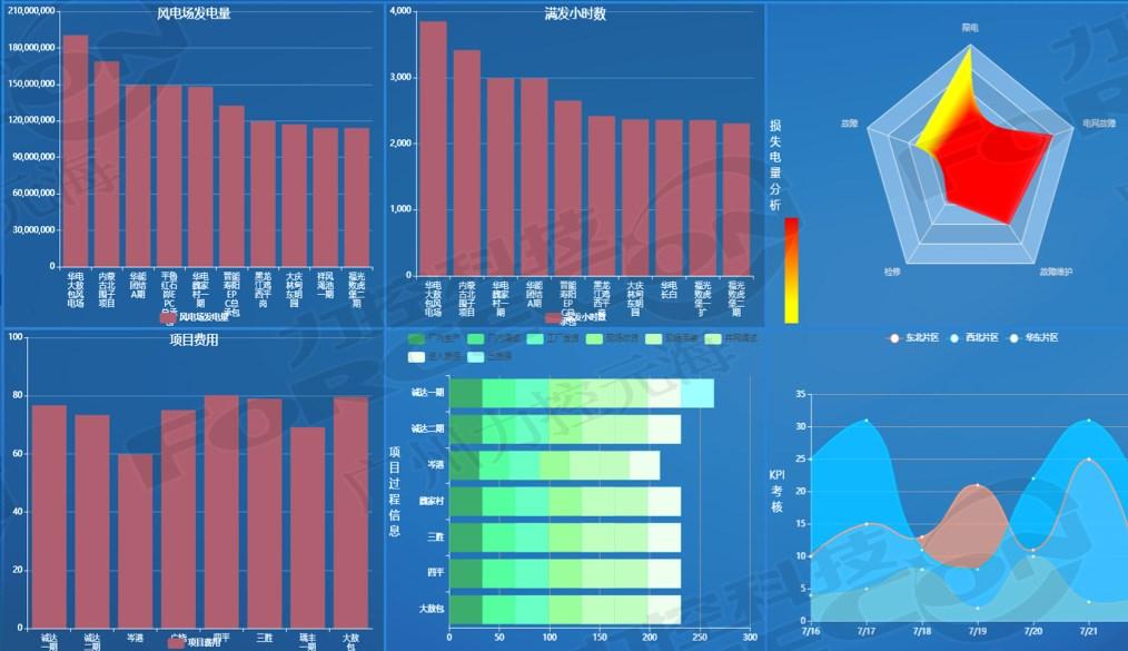 工业app_工业软件开发-广州力控元海信息科技有限公司