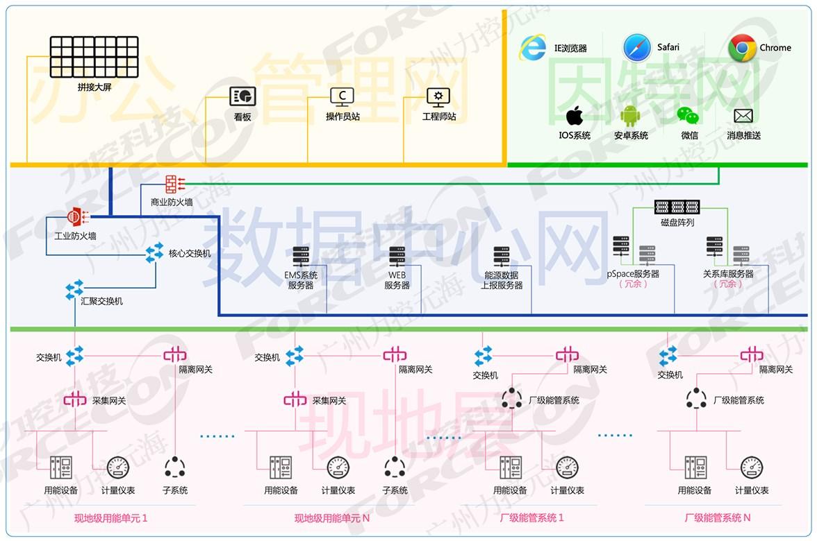 高品质企业级数据库管理系统_工具软件相关-广州力控元海信息科技有限公司