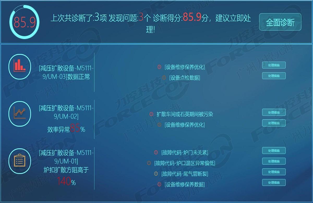 国内光伏信息化_光伏控制器厂家相关-广州力控元海信息科技有限公司