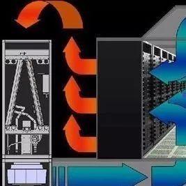 数据机房精密空调系统设计施工_华夏玻璃网