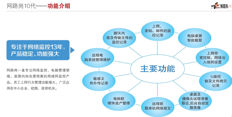 福田网络安全管理软件企业网络管理_其他软件相关