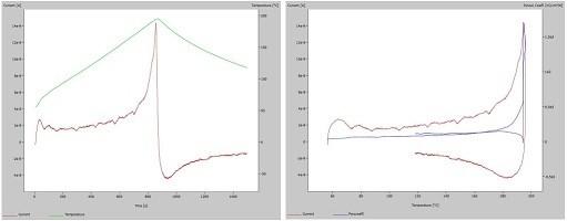射频等离子体源微波头供应商_SAIREM仪器仪表价格