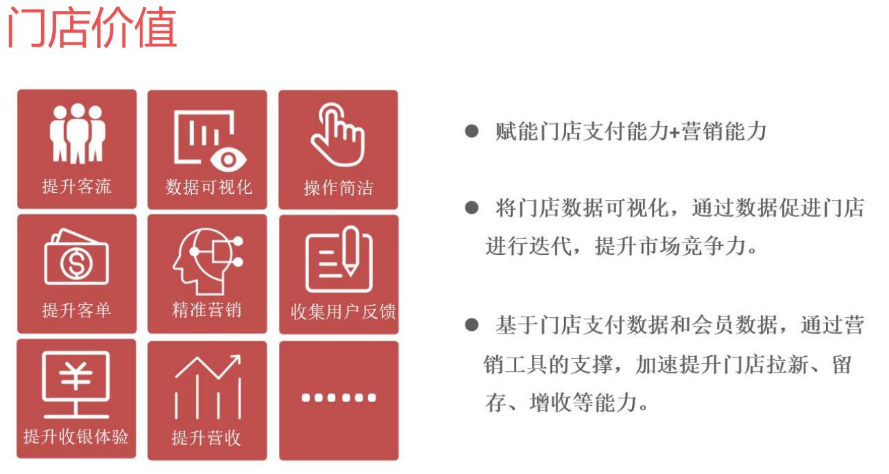 优秀会员营销加盟费用_专业的软件代理加盟费用-深圳客旺信息技术有限公司