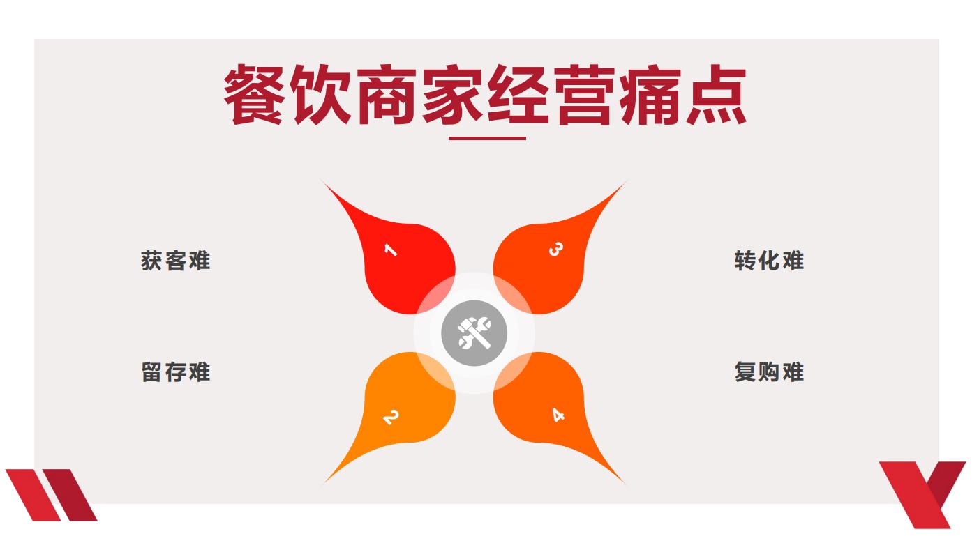 企业微信代运营_网店代运营相关-深圳客旺信息技术有限公司
