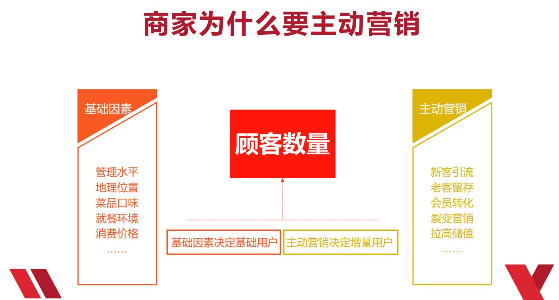 修眉店会员营销_会员营销方案相关-深圳客旺信息技术有限公司