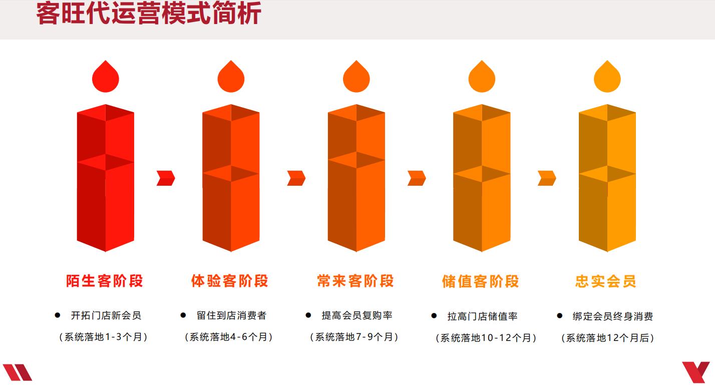建行聚合支付二维码_聚合支付相关-深圳客旺信息技术有限公司