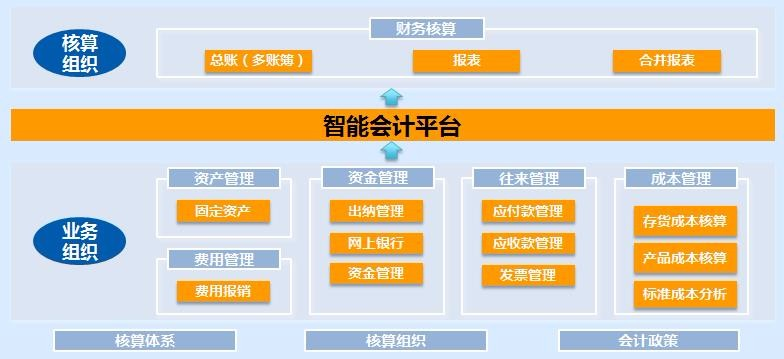 免费试用的财务软件中小企业的福音_临沂网上批发城