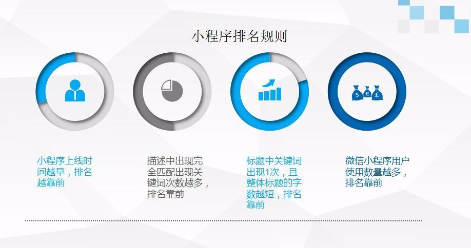 微信小程序/商城微信小程序代理公司/厦门市中资源网络服务有限公司