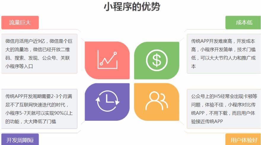 微信小程序外包-购买微信小程序公司-厦门市中资源网络服务有限公司