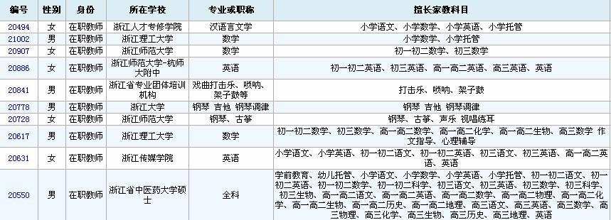上门家教老师-杭州一对一乐器家教兼职-杭州安泰家教工作室