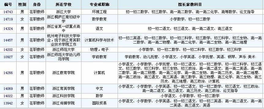 杭州半托全托-杭州家教教师-杭州安乐家教任务室
