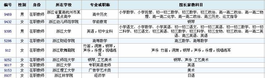 杭州周末大学生家教一对一-杭州一对一英语家教-杭州安泰家教工作室