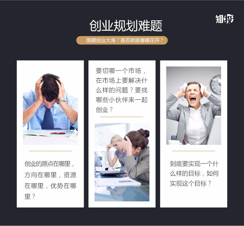 融资商业计划书素材-创业投资服务-知投网