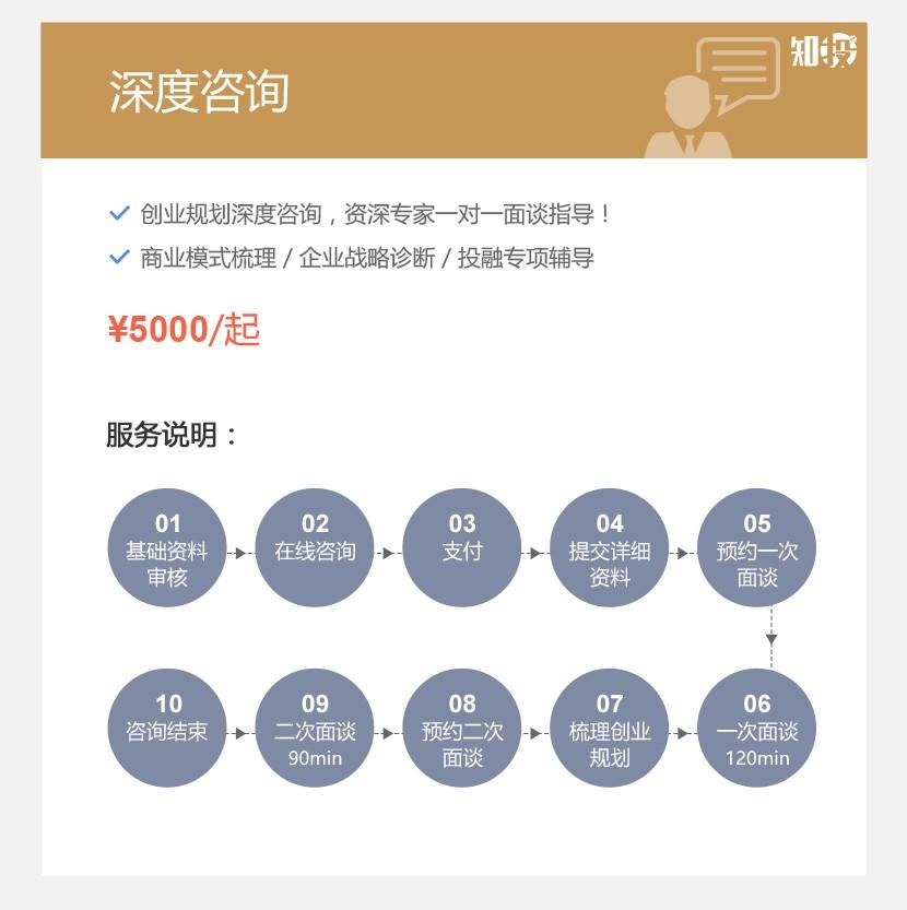 创业好项目_北京韩金网络技术有限公司