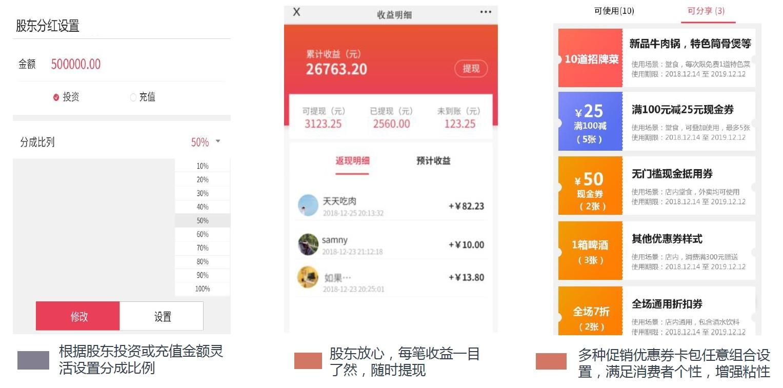 免费分红股东系统_上海客户管理软件价格