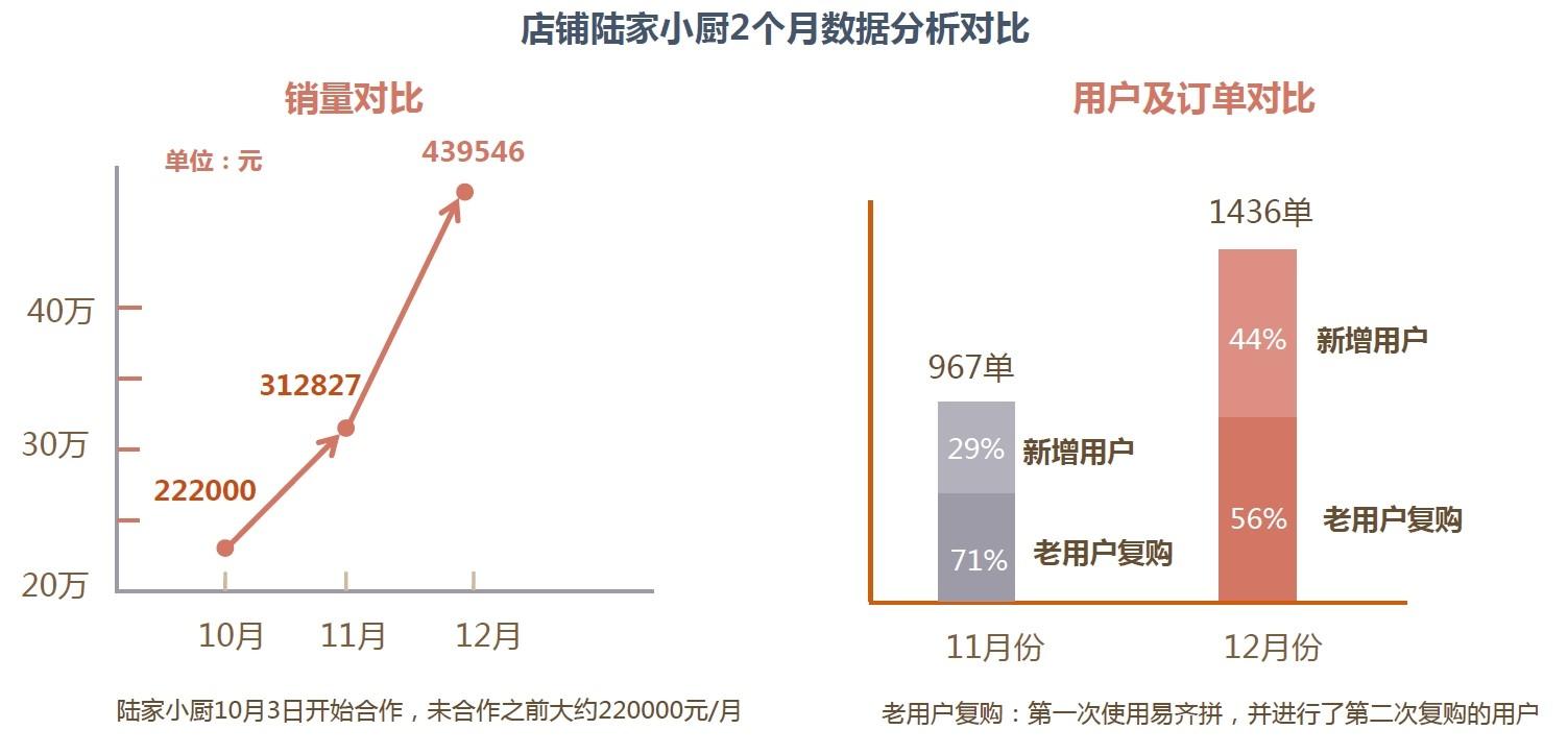 免费分红股东系统_168商务网