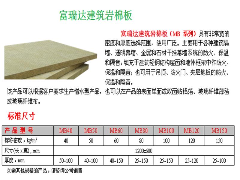 岩棉板生产厂家_保温板_廊坊富瑞达化工建材有限公司