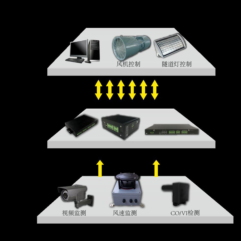 智能隧道环境监测_承包隧道工程相关