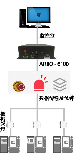 正宗专业自动化监测设备_自动喷砂机相关