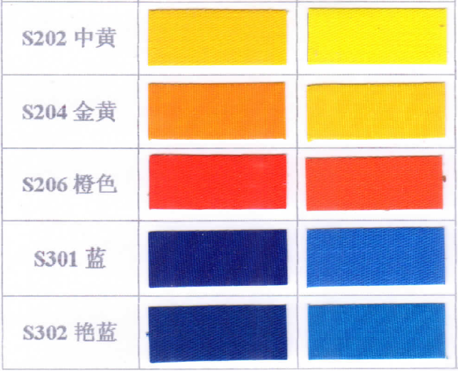 水性色浆价格_外墙水性色浆相关