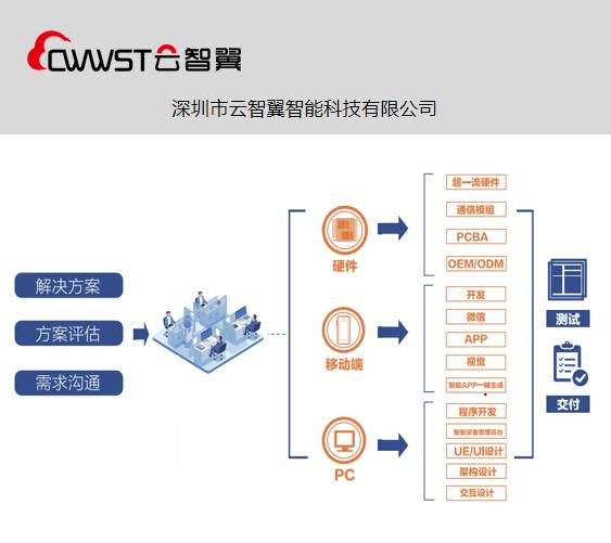 软件系统_叁叁企业网