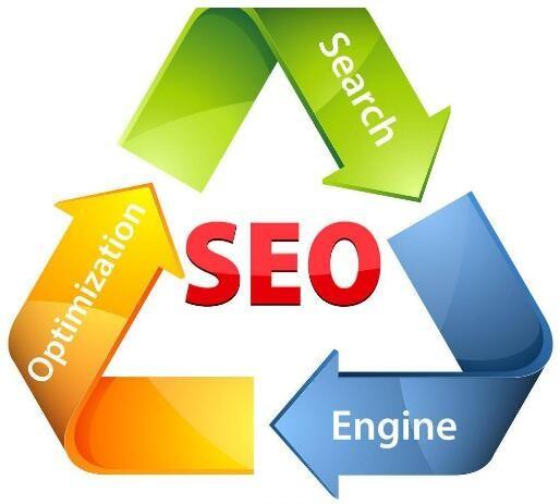 我们推荐企业网站优化_关键词优化相关-广州速联信息技术有限公司