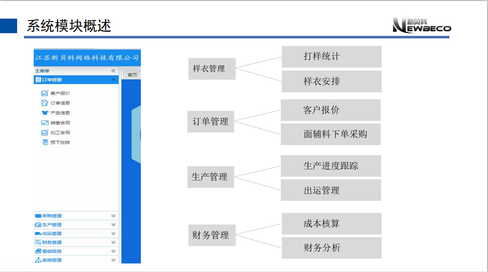 小型在線訂單管理系統公司電話_銷售客戶管理軟件-江蘇新貝科網絡科技有限公司
