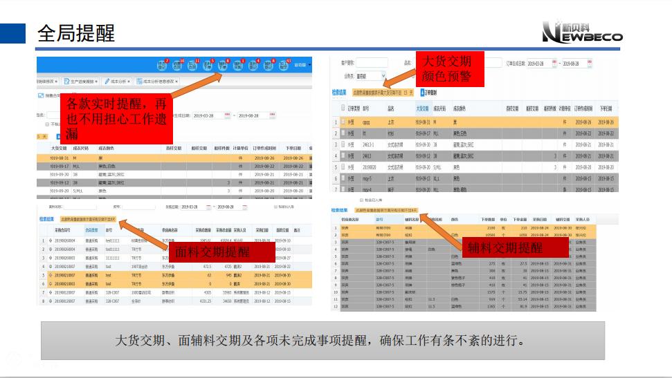 我们推荐提供山东erp公司费用_其它软件相关-江苏新贝科网络科技有限公司