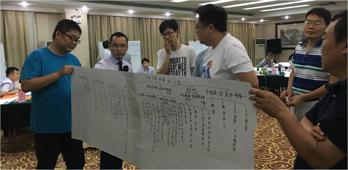 项目管理需求分析_广州领导力培训公司_广州裕培信息科技有限公司